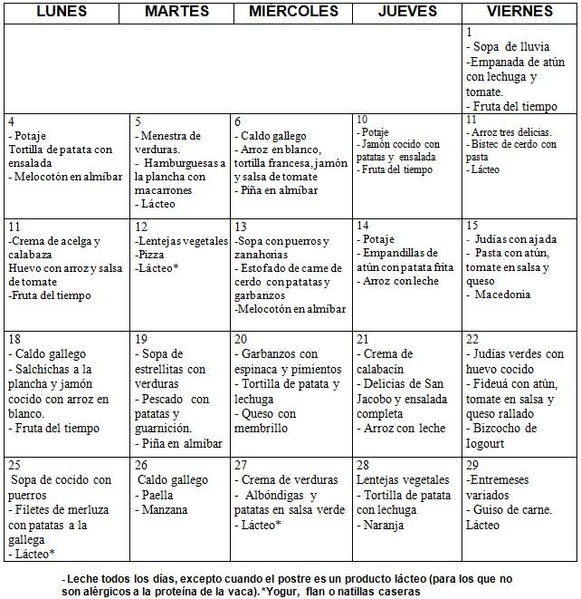 menu Abril